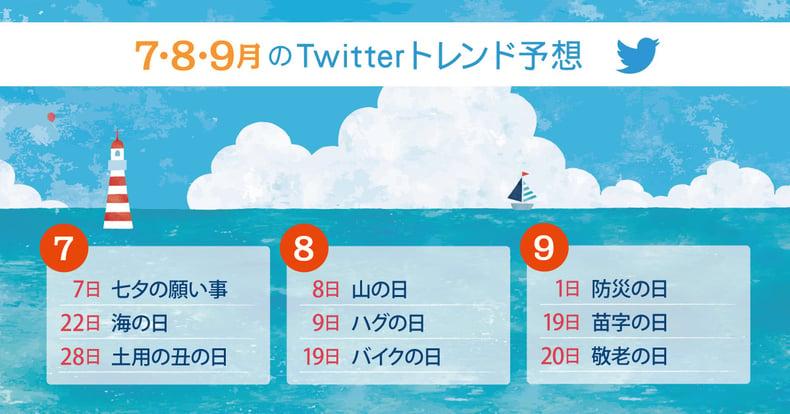 2021年7月・8月・9月にTwitterトレンド入りするキーワード予測