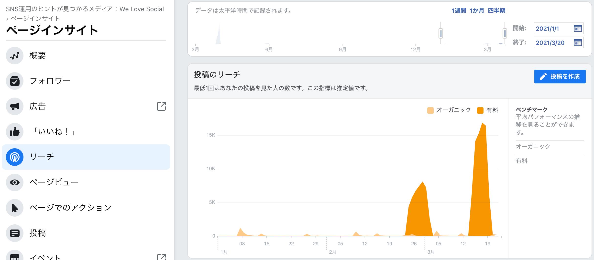Facebookインサイト リーチ