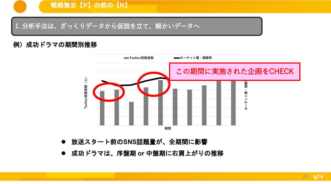 20210304_yomiuriWebinar_ページ_24
