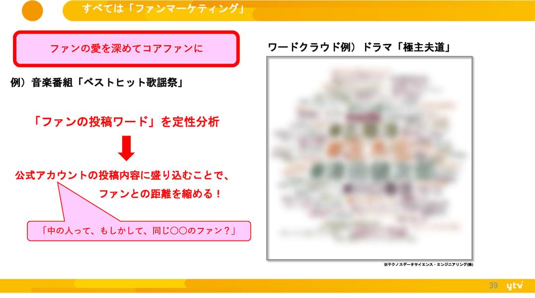20210304_yomiuriWebinar_ページ_39