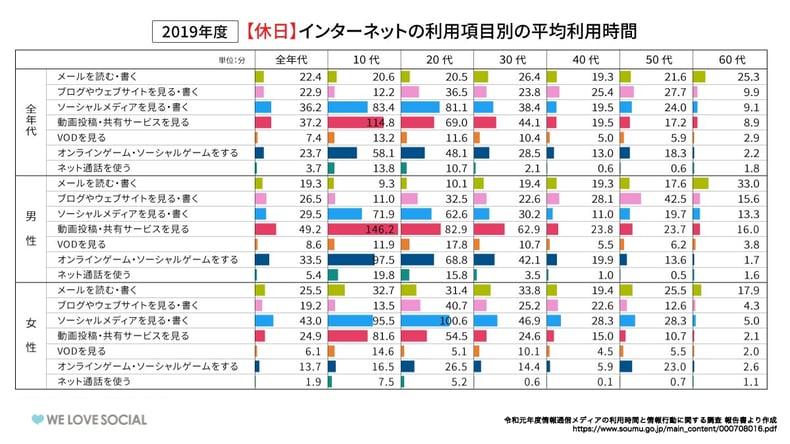 不動産業界SNS事例_net休日
