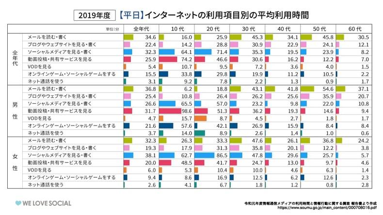 不動産業界SNS事例_net平日