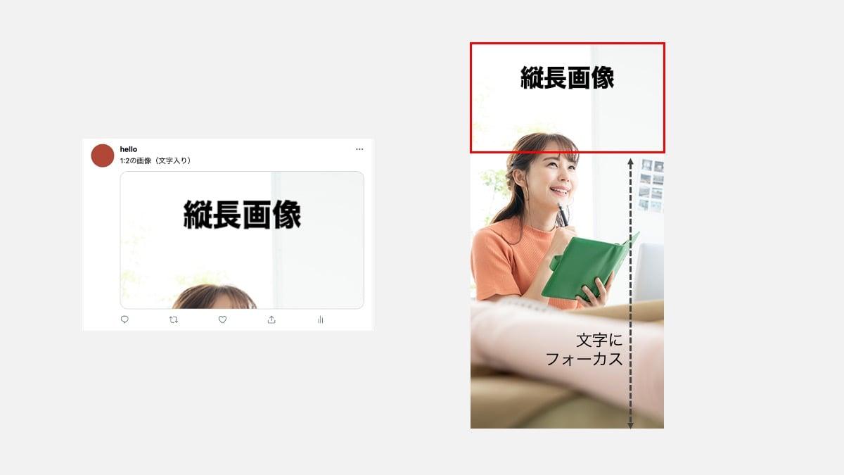 文字入れ画像の検証