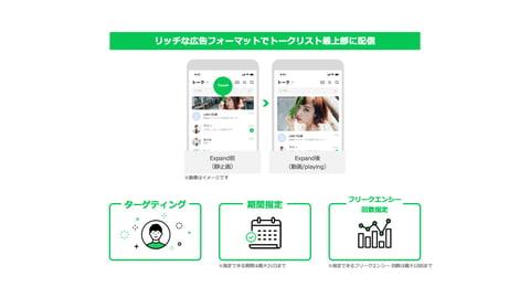 LINEトークリスト_運用型広告