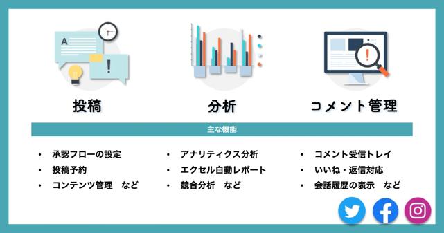 cms_serviceDoc