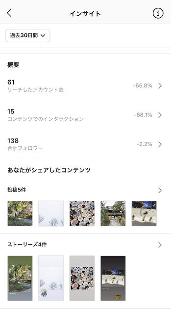Instagramインサイト