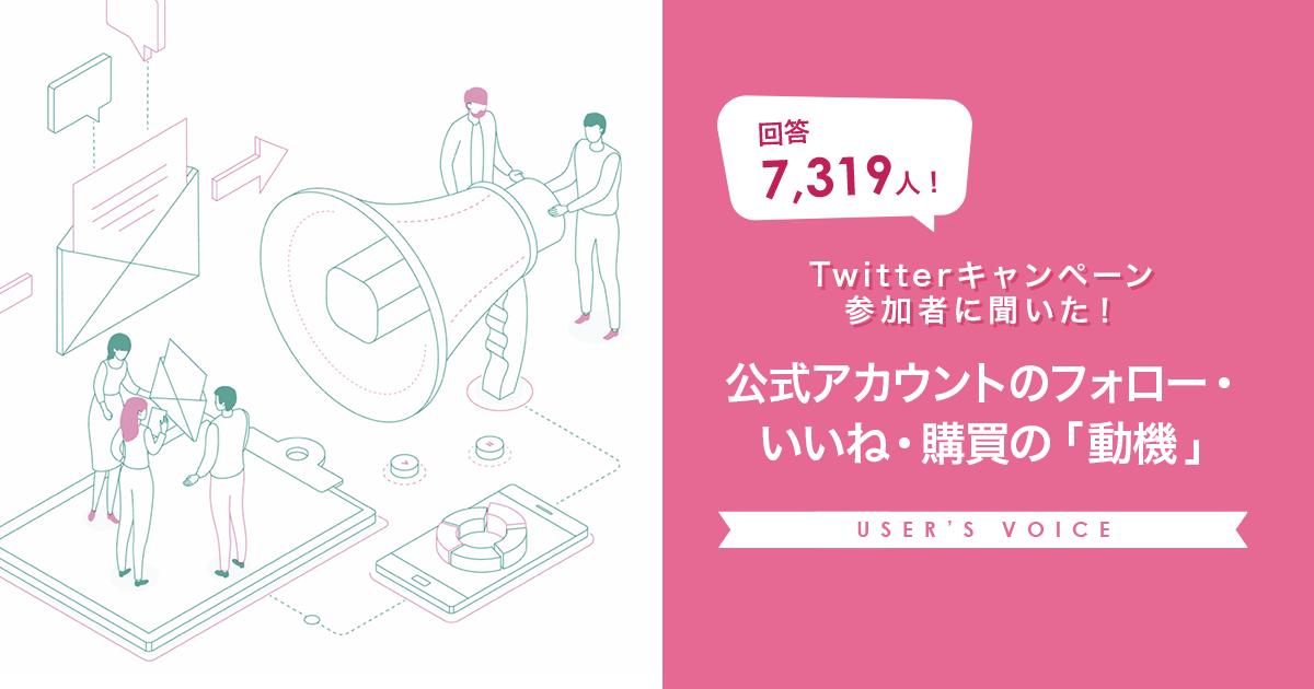 回答数7,000人以上!Twitter公式アカウントのフォロー・いいね・購買の「動機」