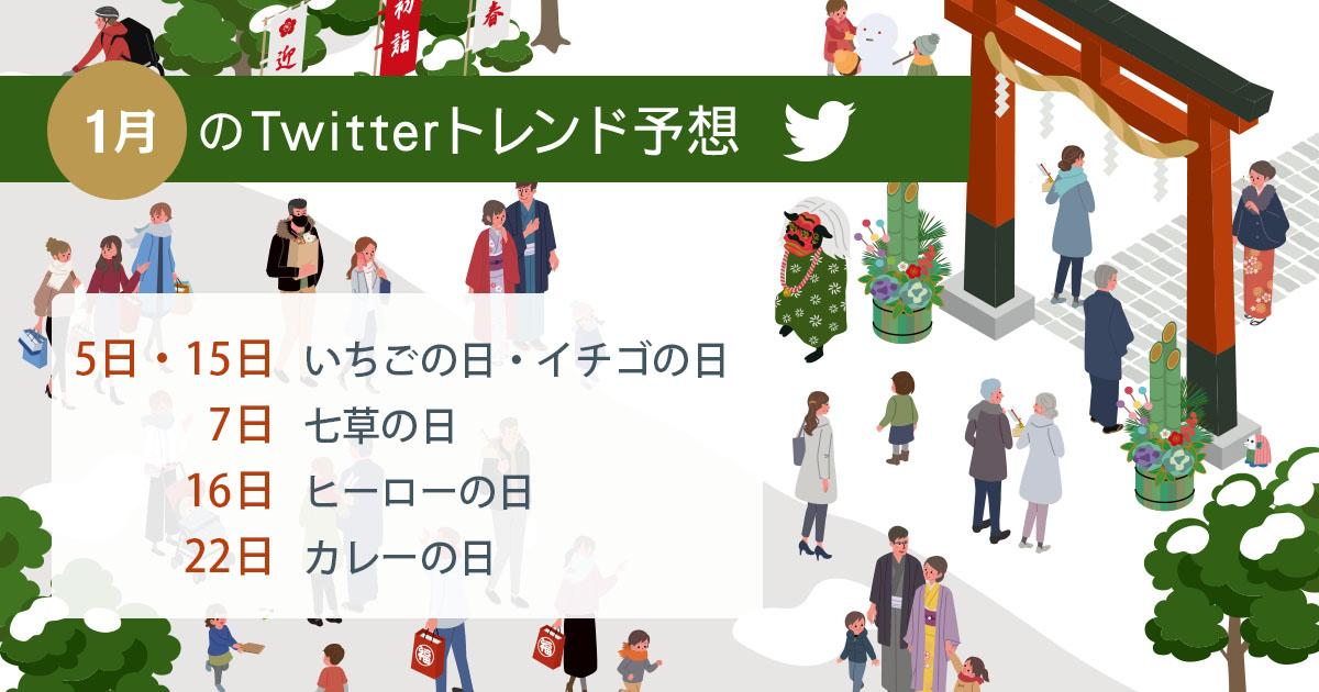 2021年1月にTwitterでトレンド入りするキーワード・ハッシュタグは?昨年データから予想!