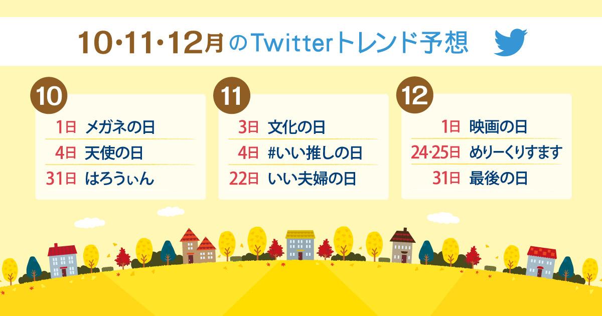 2021年10月・11月・12月にTwitterトレンド入りするキーワード予測
